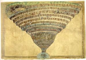 Botticelli_ChartOfDantesHell