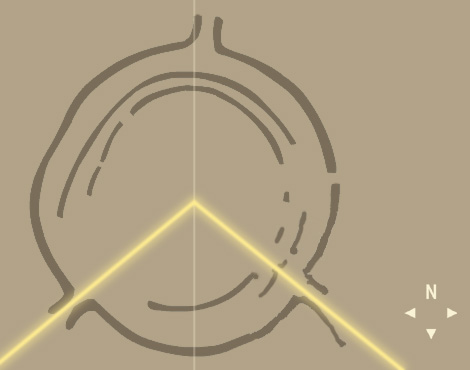 A diagram of Goseck circle from above. The two yellow lines show the alignment of the winter solstice sunrise and sunset through openings in the circle to reach its center.