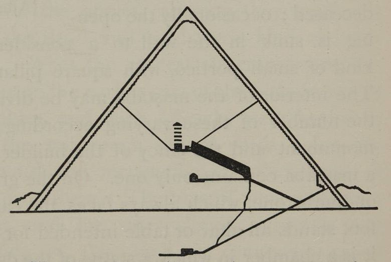 diagram of the Great Pyramid of Egypt showing passages and chambers