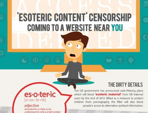 'Esoteric Content' Censorship Coming to a Website Near YOU!